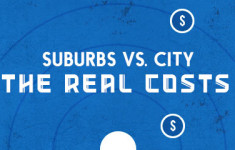 suburbs-city-real-costs